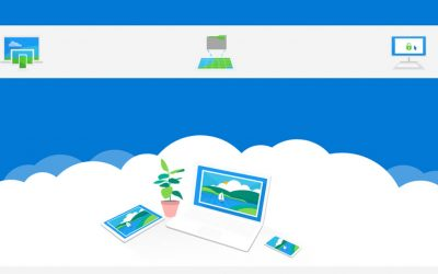 OneDrive automatisch back-ups laten maken